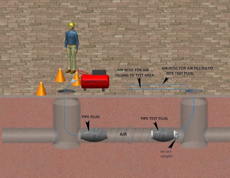 PIPE-TEST-PLUG-APPLICATION-LEAK-TEST-BY-AIR