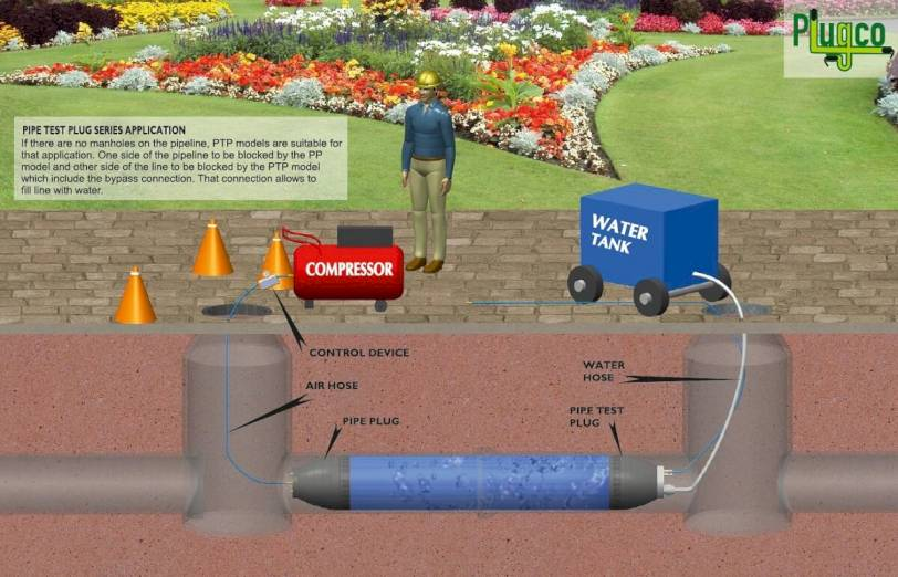 PIPE-TEST-PLUG-APPLICATION-LEAK-TEST-BY-WATER