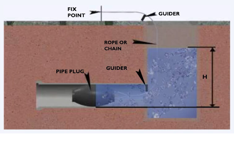 user-manual-of-pipe-plugs-plugco-21