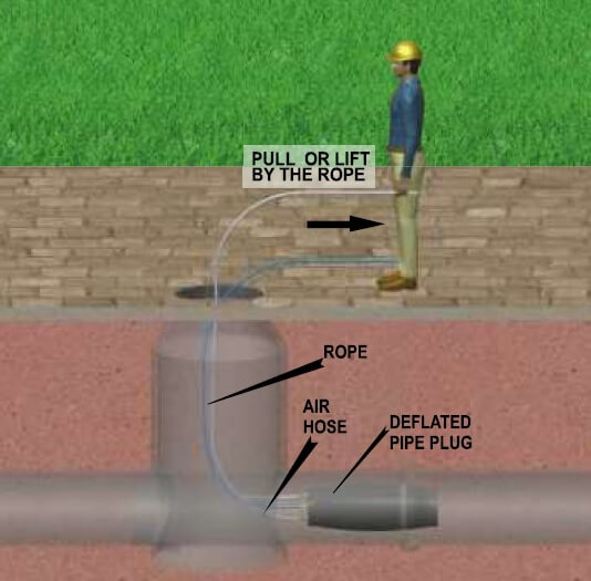 user-manual-of-pipe-plugs-plugco-24