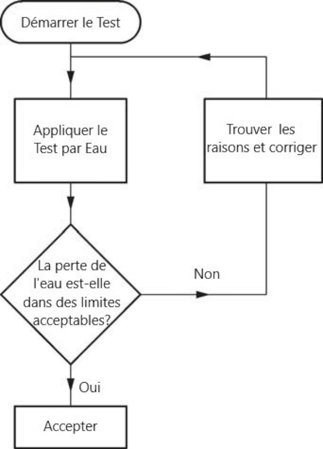 Diagramme-2-EN1610